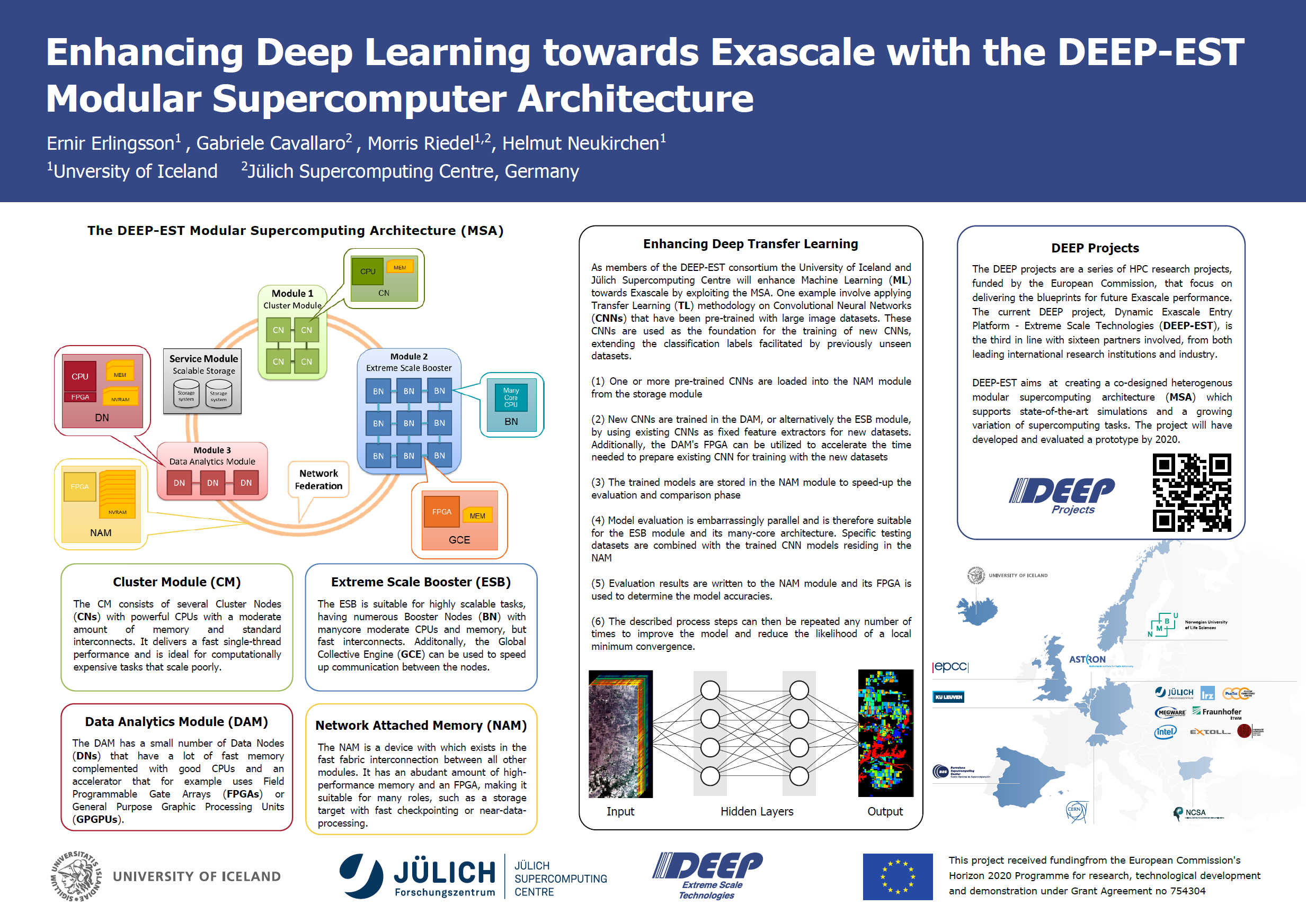 Deep Learning Exascale DEEP-EST