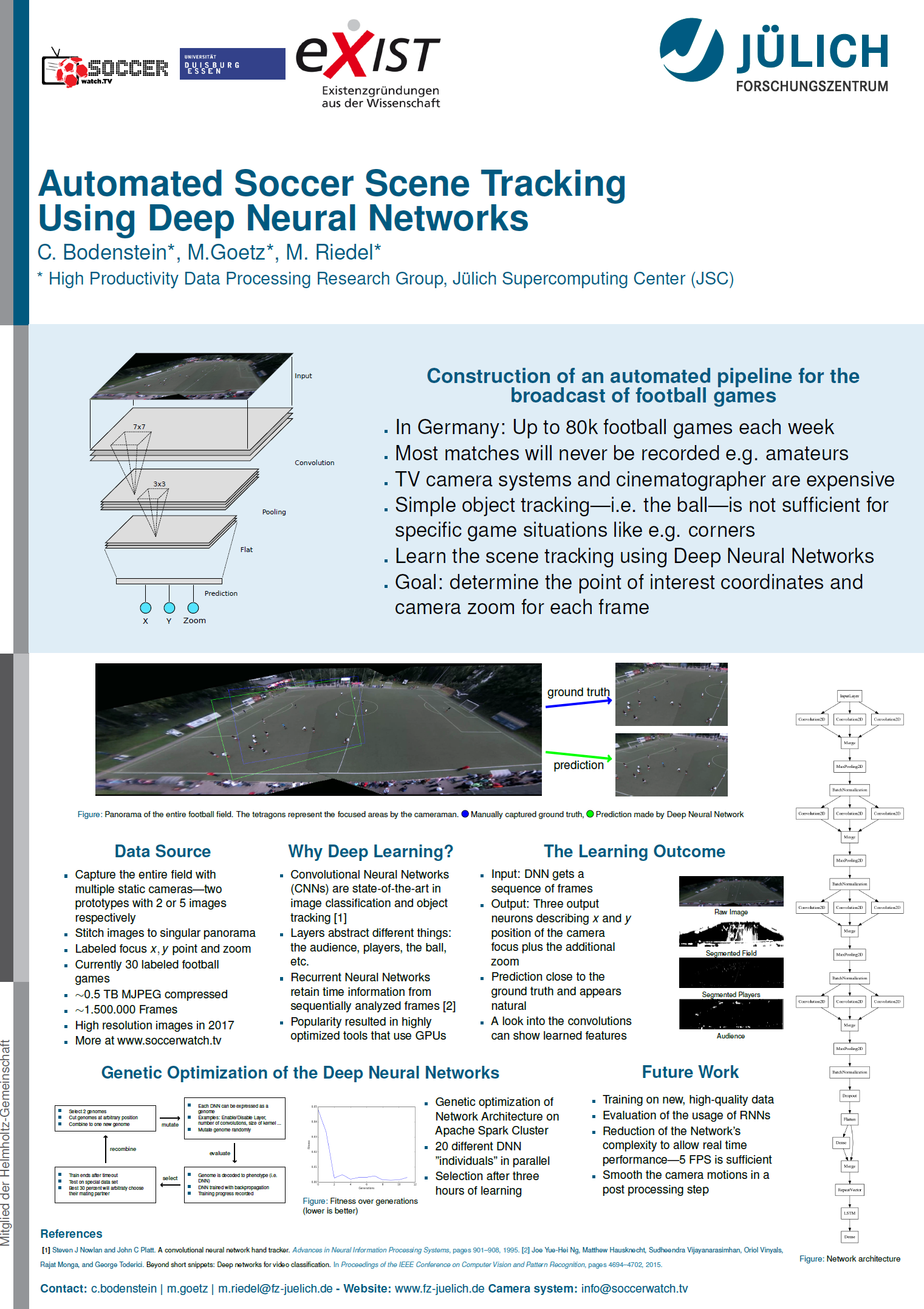 Automated Soccer Scene Tracking Using Deep Neural Networks IAS Symposium 2016 Poster