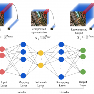 Cloud Deep Networks for Hyperspectral Image Analysis